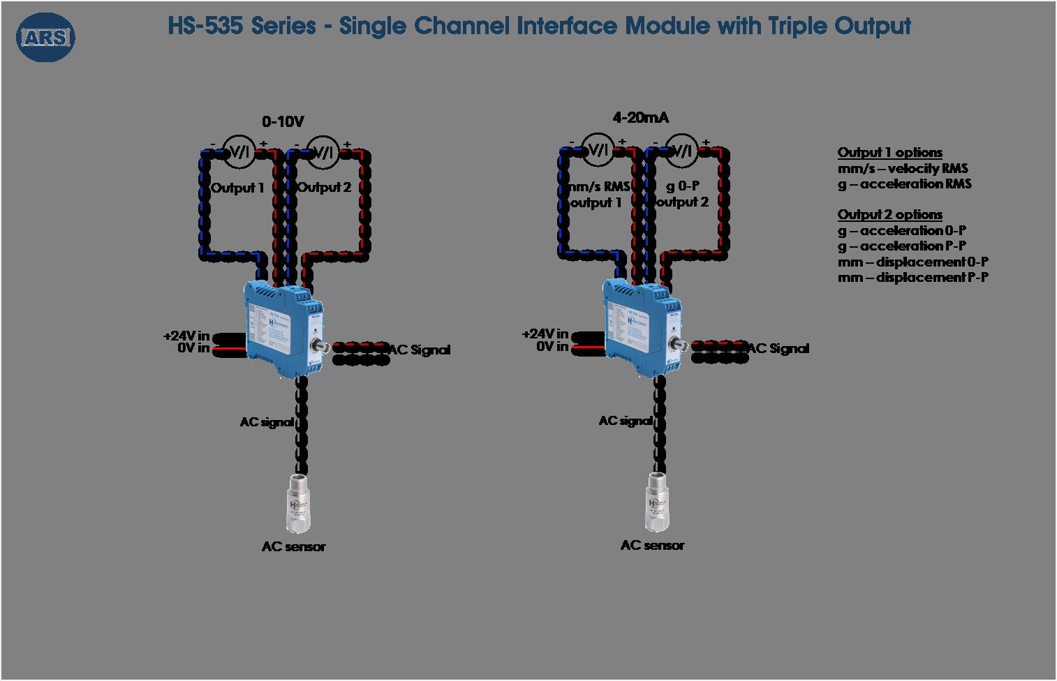 hansford sensors  u2013 advanced reliability services
